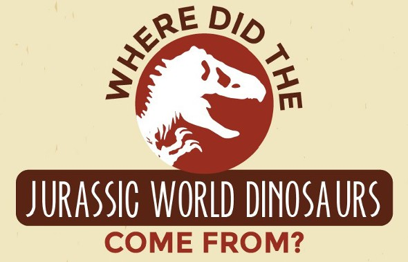 Where Did The Jurassic World Dinosaurs Come From